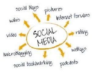 Как се изготвя стратегия за социални медии