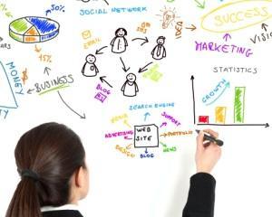 Как да създадете ефективен маркетингов план