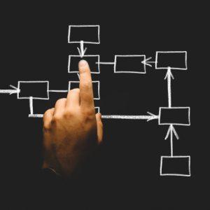 3 съвета за печелене на клиенти на нов пазар