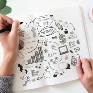 5 стъпки до маркетинговия план